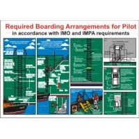 9.045 IMPA 33.1526 Required boarding arrangements 450х320mm