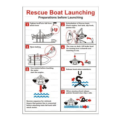 9.049 IMPA 33.1624 Rescue Boat Procedure Launching 450х320mm