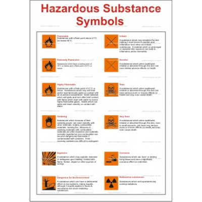 9.067 IMPA 33.1549 Hazardous Substance Symbols 297x210mm
